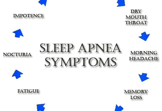 symptoms_of-sleep-apnea
